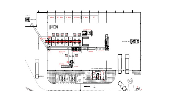 Design and oversee execution for a 500 tons/day Municipal Solid Waste Facility